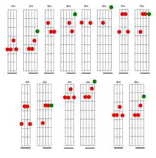 semelhanca,cavaco,cavaquinho,nota,notas,acorde,acordes,solos,partitura,teoria,cifra,cifras,montagem,banjo,dicas,dica,pagode,nandinho,antero,cavacobandolim,bandolim