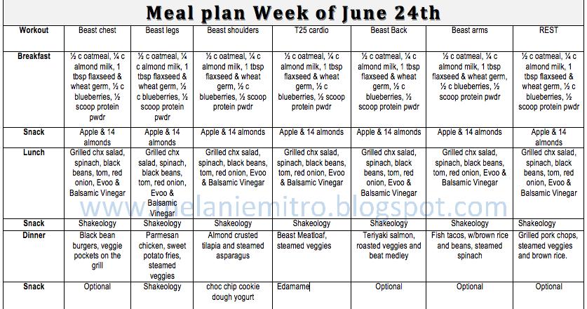 Fitness Blender Meal Plan Reddit