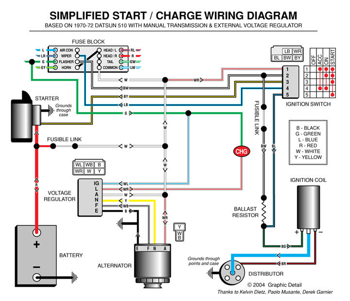 Auto Wiring Diagrams: Mgb Wiring Diagrams Automotive   Nilza net,
