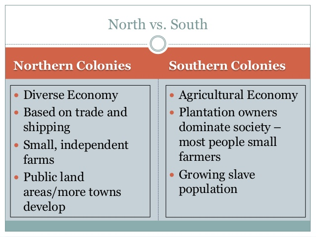 compare and contrast northern and southern colonies Joseph kaminski on facebook the northern and southern traditions in the two groups of colonies to compare and contrast woman residing.
