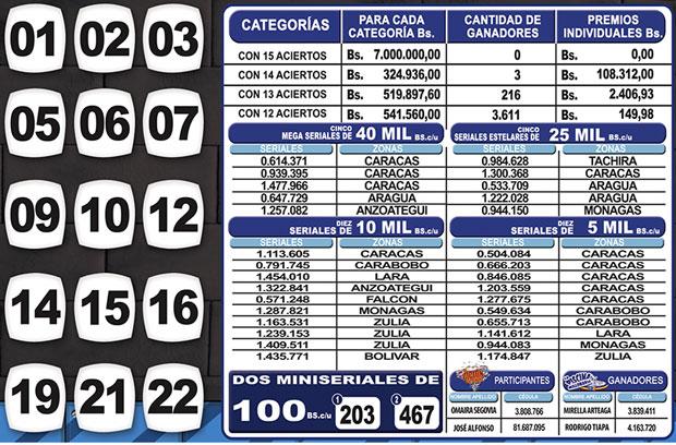 Kino Táchira sorteo 1134