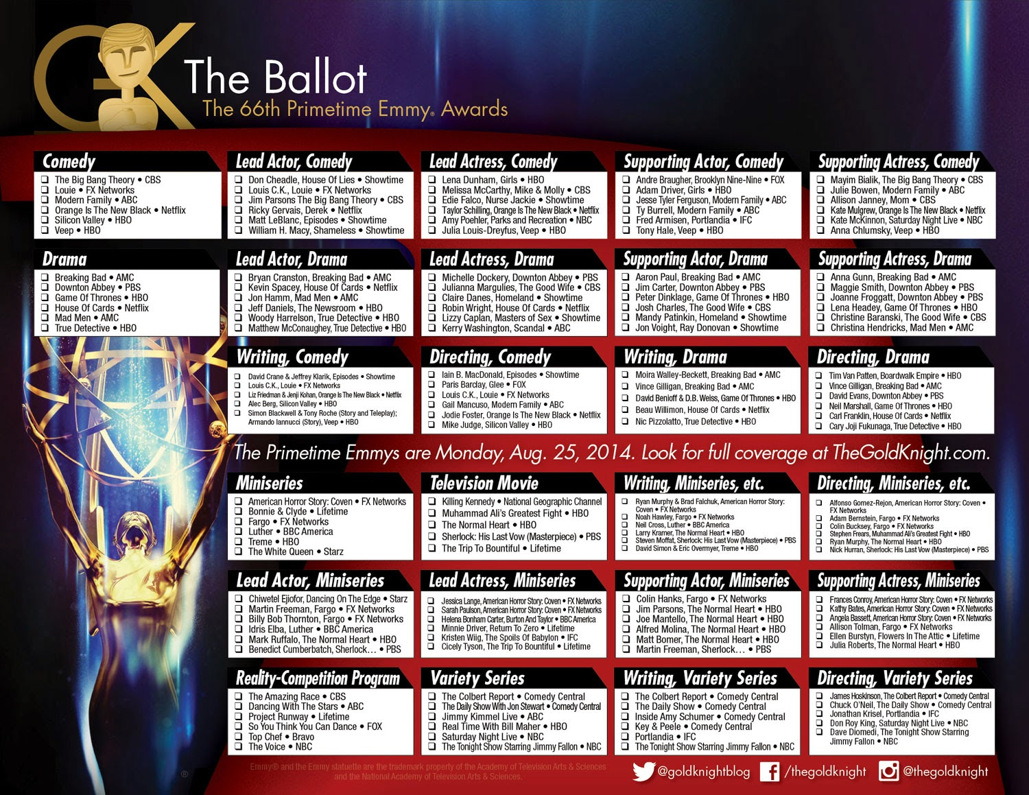 Academy Awards Printable Ballot on printable oscars 2017 predictions