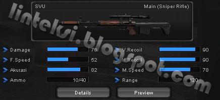 Senjata PointBlank  SVU