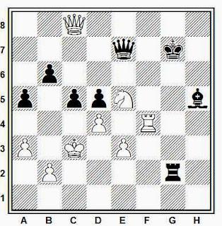 Posición de la partida de ajedrez Kabanov - Kruus (URSS, 1985)