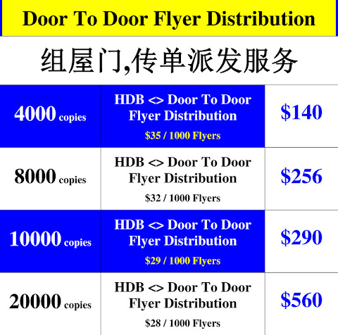 Door To Door Flyer Distribution