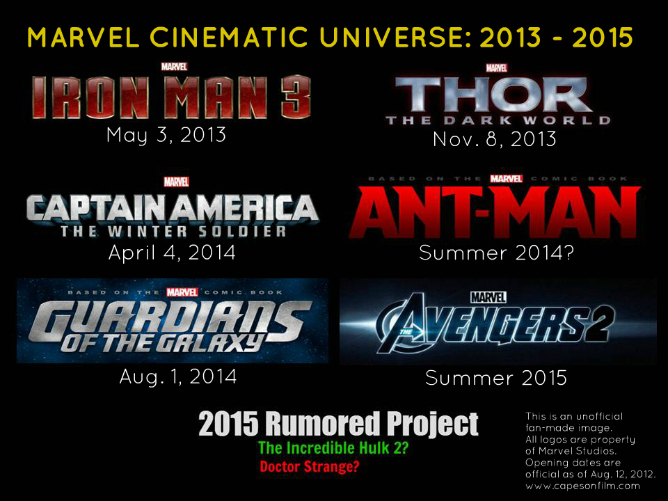 marvel film projects