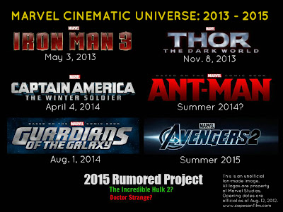 Marvel, movies, superheroes, Iron Man, Thor, Avengers, Captain America, Ant-Man, Guardians of the Galaxy, Capes on Film