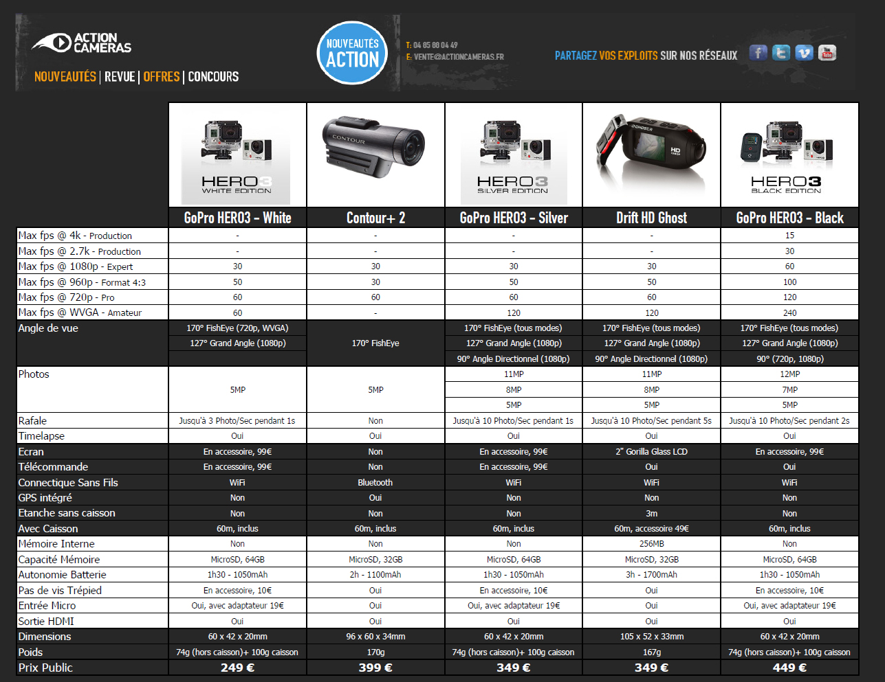 action cameras blog comparatif gopro drift contour cru2012 2013. Black Bedroom Furniture Sets. Home Design Ideas