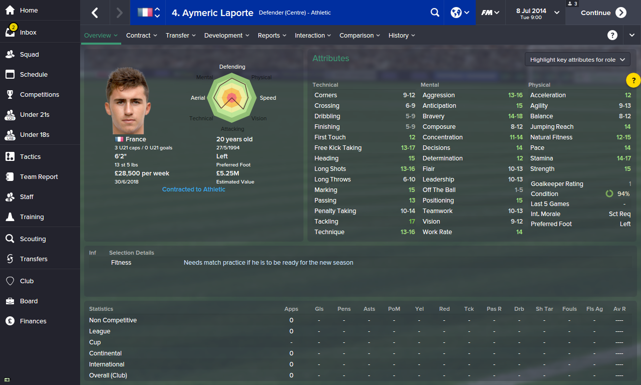 football manager 2015 wonderkids french