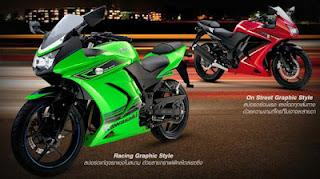 Harga Motor Kawasaki Ninja 250R 2012