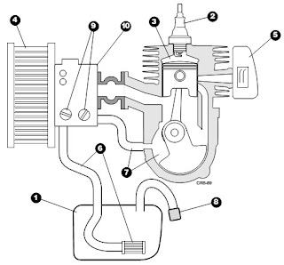 98 Dodge Durango Engine Diagram Belt also Sparco Mount as well P 0996b43f8036e1bd furthermore How To Torque Cylinder Head Bolts Ericthecarguy in addition Bolt Pattern F 150. on bolt pattern for ford ranger