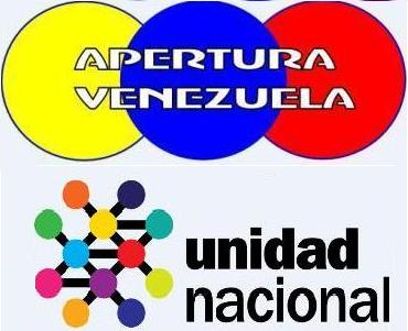 Apertura Venezuela