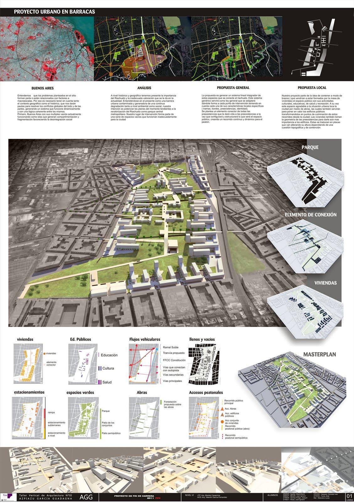Grupo 03 arq vi agg julio 2011 - Agg arquitectura ...