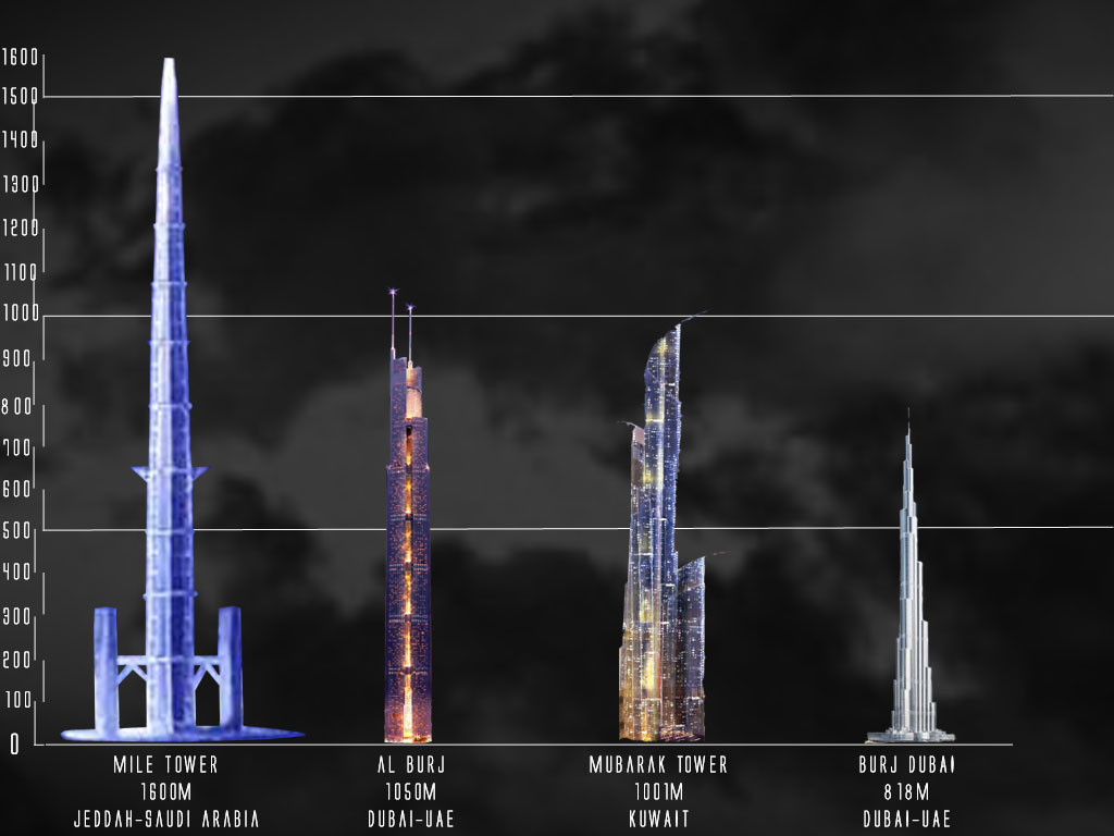 mile high which is twice the size of the Burj Khalifa and has