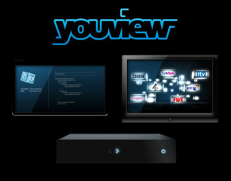Image of YouView logo with mock-up digi-box and logos of supporting TV stations.