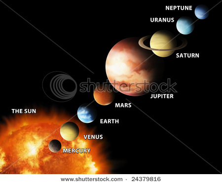 names of planets in our solar system - photo #9