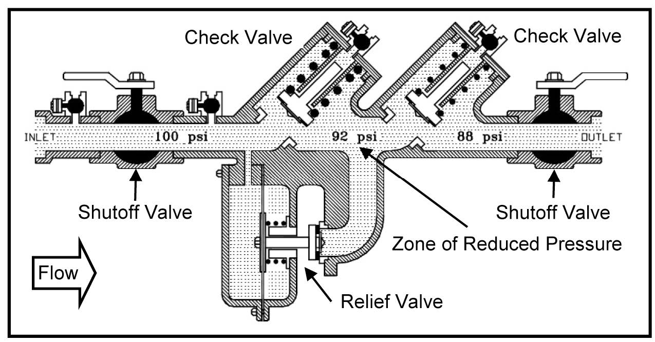 wiring diagram sump pump and schematic ceiling fan power vent wiring diagram power vent water heater wiring diagram
