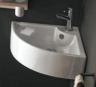 Modern Basins
