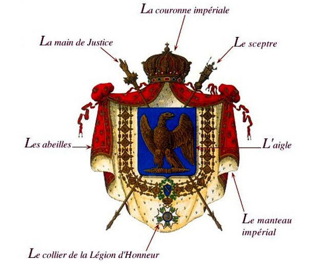 Dare D Art David Quot Sacre De L Empereur Napol 233 On 1er Et