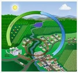 Energi Terbarukan Renewable Energy Dunia Elektro