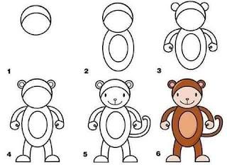 Cara Menggambar Monyet