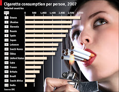 TIPS untuk kita Smoker