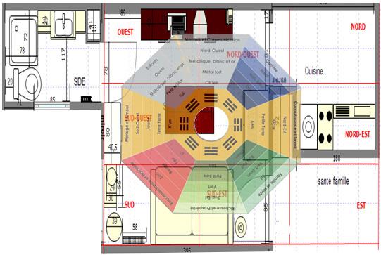 Vie feng shui le feng shui de no l for Plan maison ideale feng shui