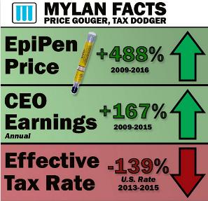 Epipen Raises Prices 400%