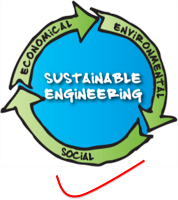 Sustainable Engineering-3