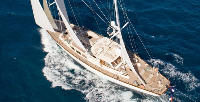 All About Yacht Charters, Sailing Vacations: Welcome
