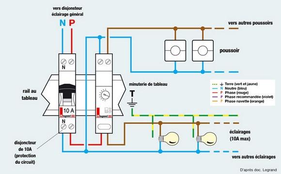 les sch mas de circuit d 39 eclairage g nie lectrom canique. Black Bedroom Furniture Sets. Home Design Ideas