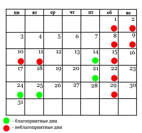из-за благоприятные дни для маникюра на декабрь 2015 средняя