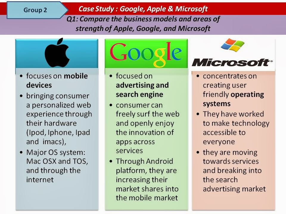 google innovation case study According to the case study of google, it makes me understand more clearly the importance of innovation and entrepreneurship in a successful case the influence of corporate culture of.