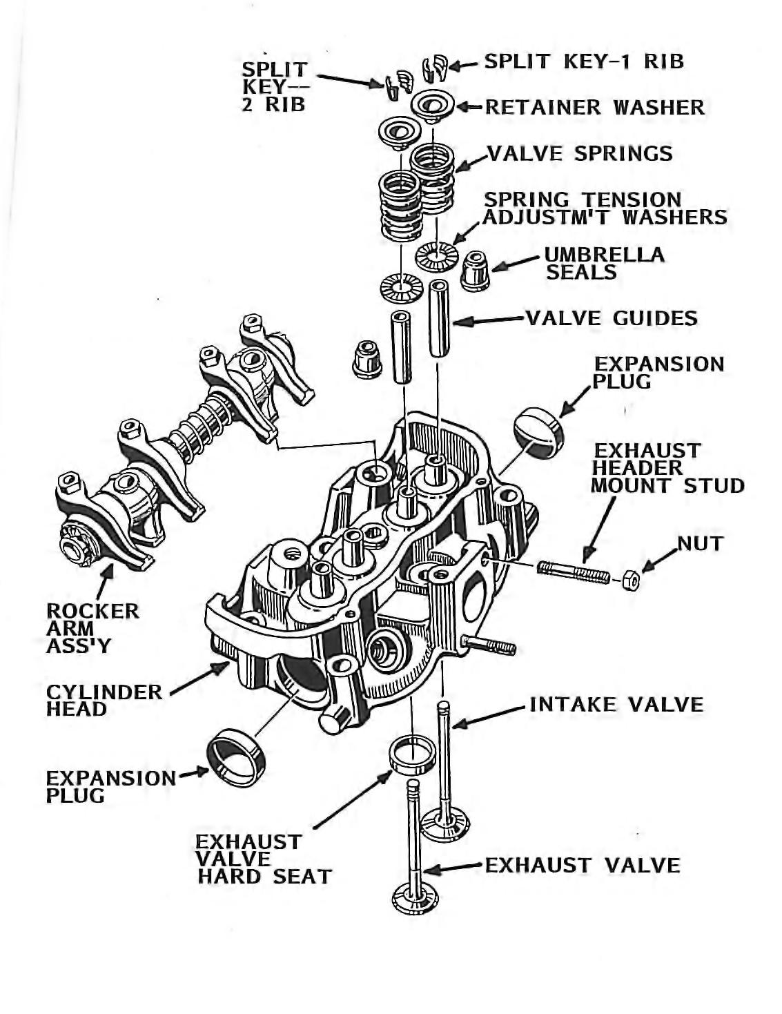 V4 Engine Diagram