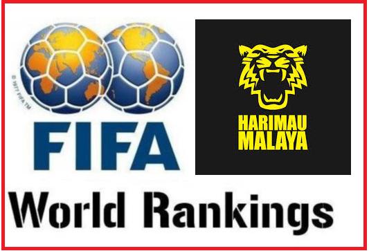 Ranking FIFA Terkini 2015