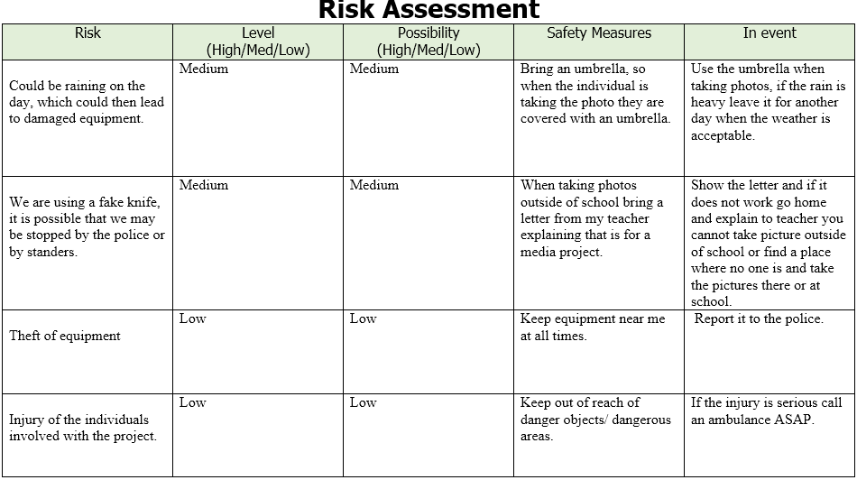 Hazard Report Template Petronas Health Safety And