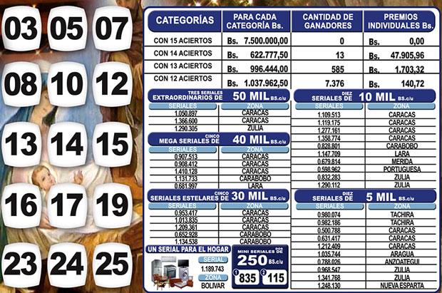 Kino Táchira sorteo 1123 EXTRA DE NAVIDAD