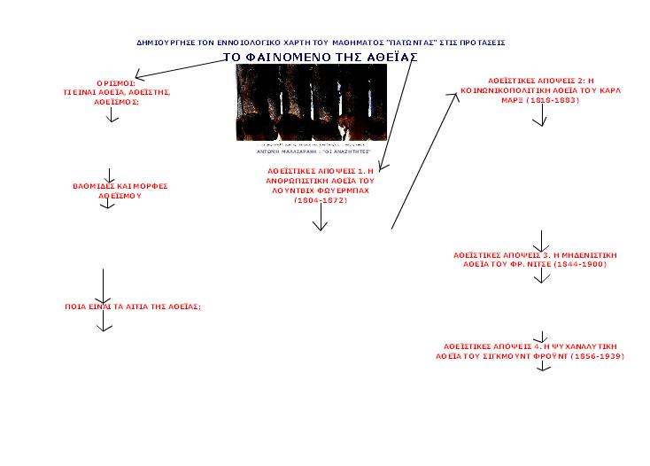 http://ebooks.edu.gr/modules/ebook/show.php/DSGL-B126/498/3244,13187/extras/Html/kef1_en23_enoiologikos_popup.htm