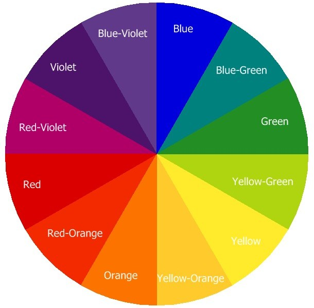 Color Basics lookbookyou: personal coloring - the basics of color