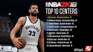 NBA 2K16 top centers