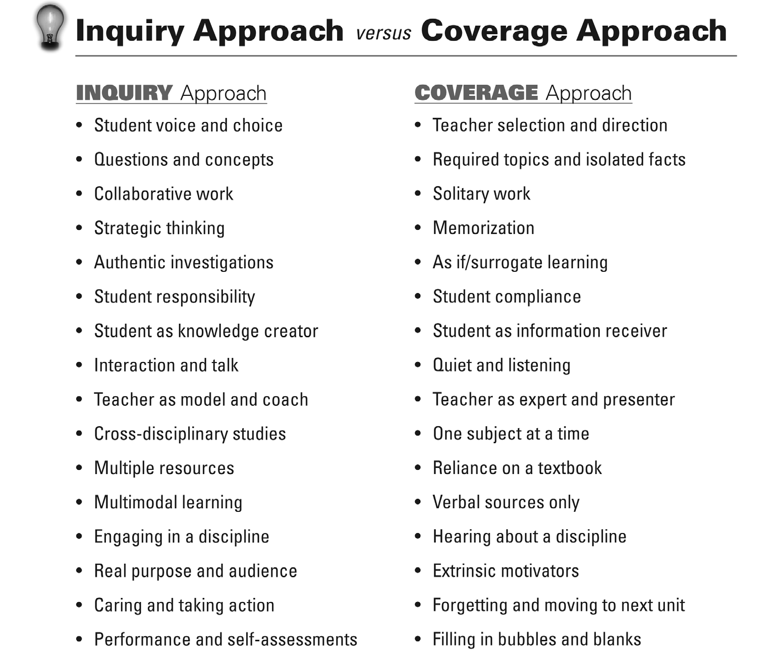 Inquiry approach vs coverage approach open source physics singapore inquiry approach vs coverage approach fandeluxe Choice Image