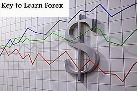 some how or key to learn and practice forex and trading