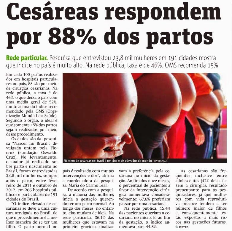 Cesáreas respondem por 88% dos partos