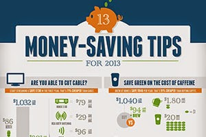 quick money saving money making tips