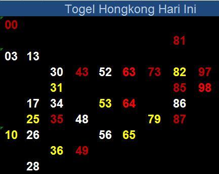 Prediksi Hongkong Hari Ini Mantap Akurat Master 2013