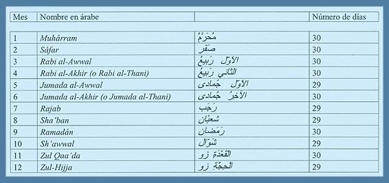 """Search Results for """"Calendario Musulman 2016"""" – Calendar 2015"""