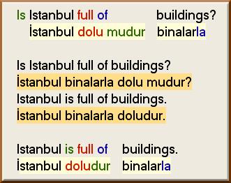 ingilizce türkçe cümle çeviri
