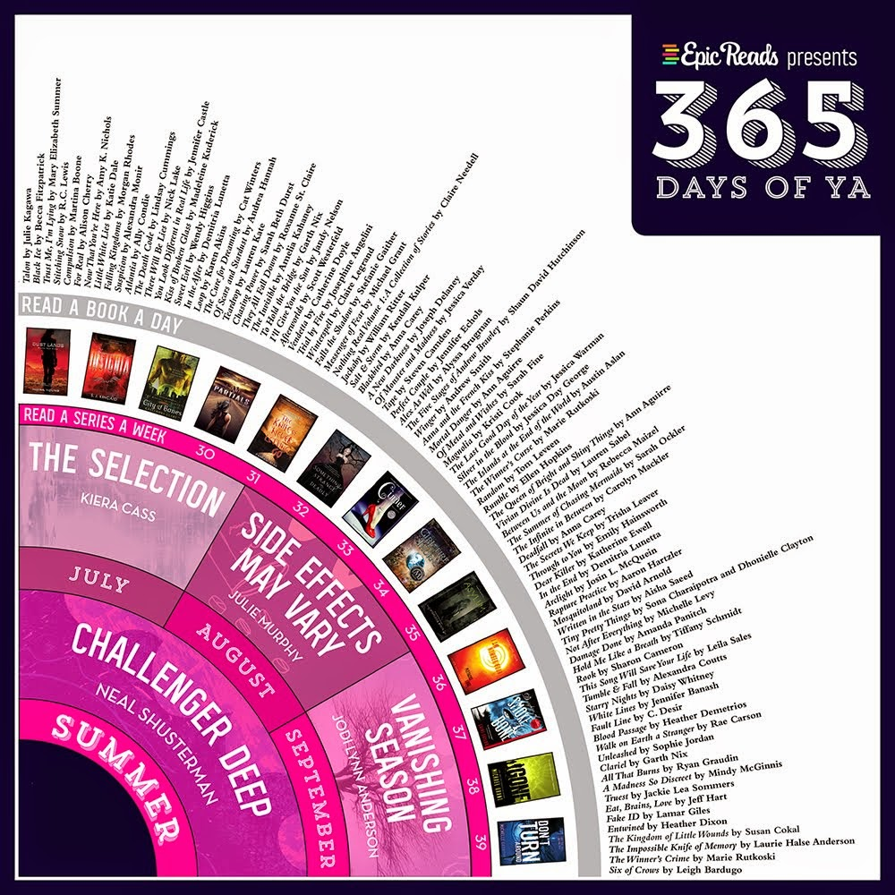 365 days of books