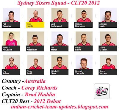 Sydney-Sixers-Squad-CLT20-2012