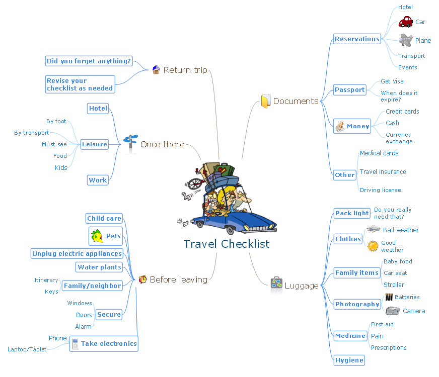 CSO The World of ConceptDraw Reduce Travel Stress with the – World Map Travel Planner